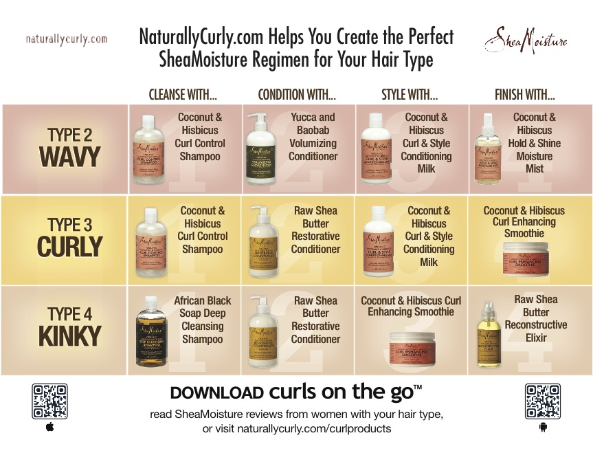 Where to Buy Shea Moisture in the UK | AfroDeity